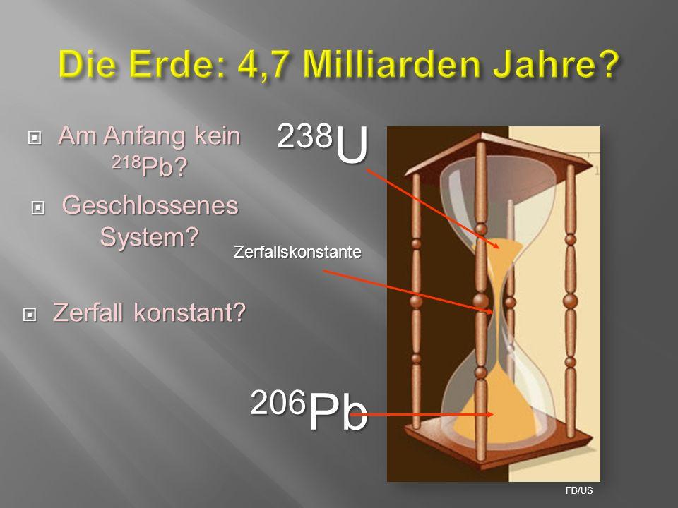 238 U 206 Pb Zerfallskonstante  Am Anfang kein 218 Pb.