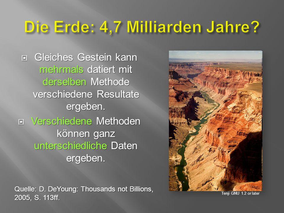  Gleiches Gestein kann mehrmals datiert mit derselben Methode verschiedene Resultate ergeben.