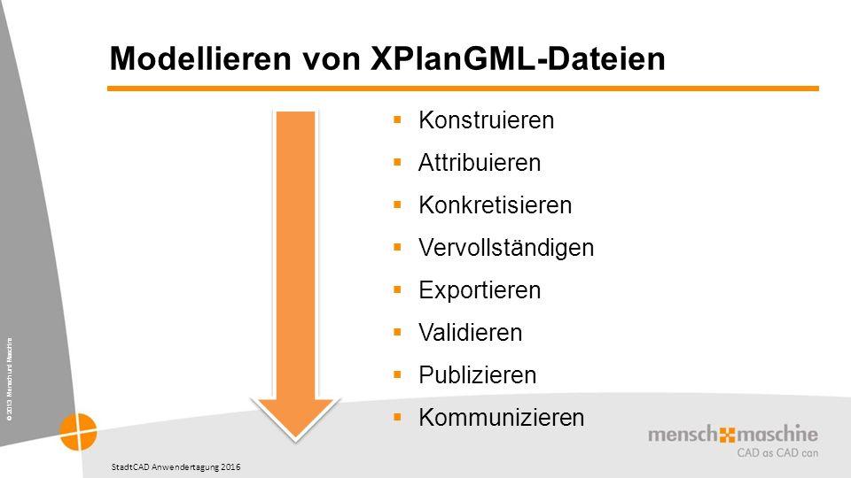 © 2013 Mensch und Maschine StadtCAD Anwendertagung 2016 Modellieren von XPlanGML-Dateien  Konstruieren  Attribuieren  Konkretisieren  Vervollständigen  Exportieren  Validieren  Publizieren  Kommunizieren