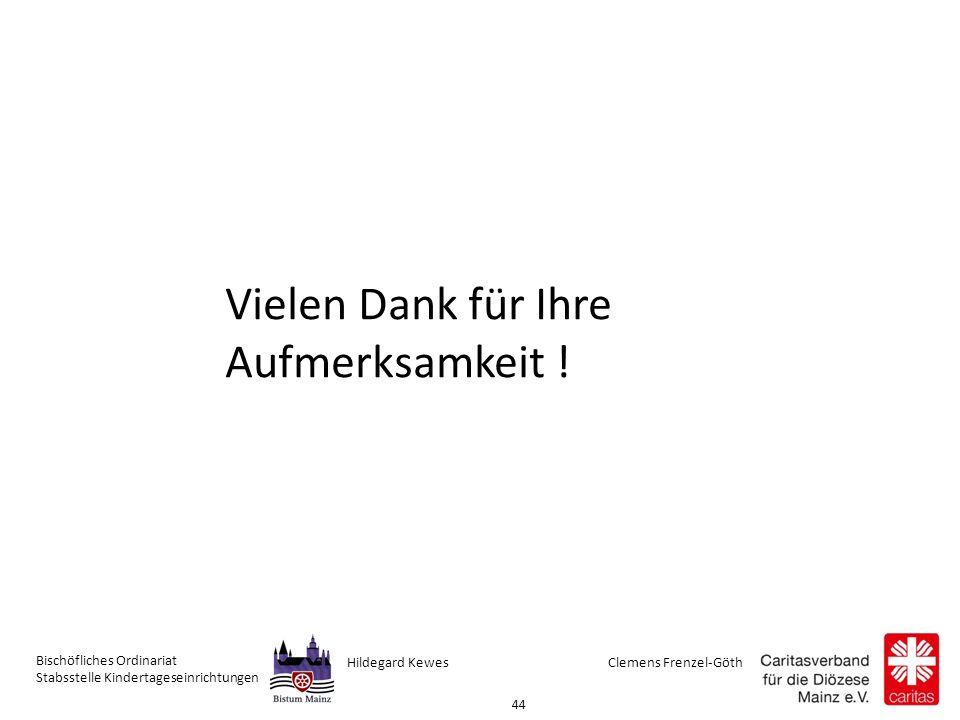 Clemens Frenzel-GöthHildegard Kewes Bischöfliches Ordinariat Stabsstelle Kindertageseinrichtungen 44 Vielen Dank für Ihre Aufmerksamkeit !