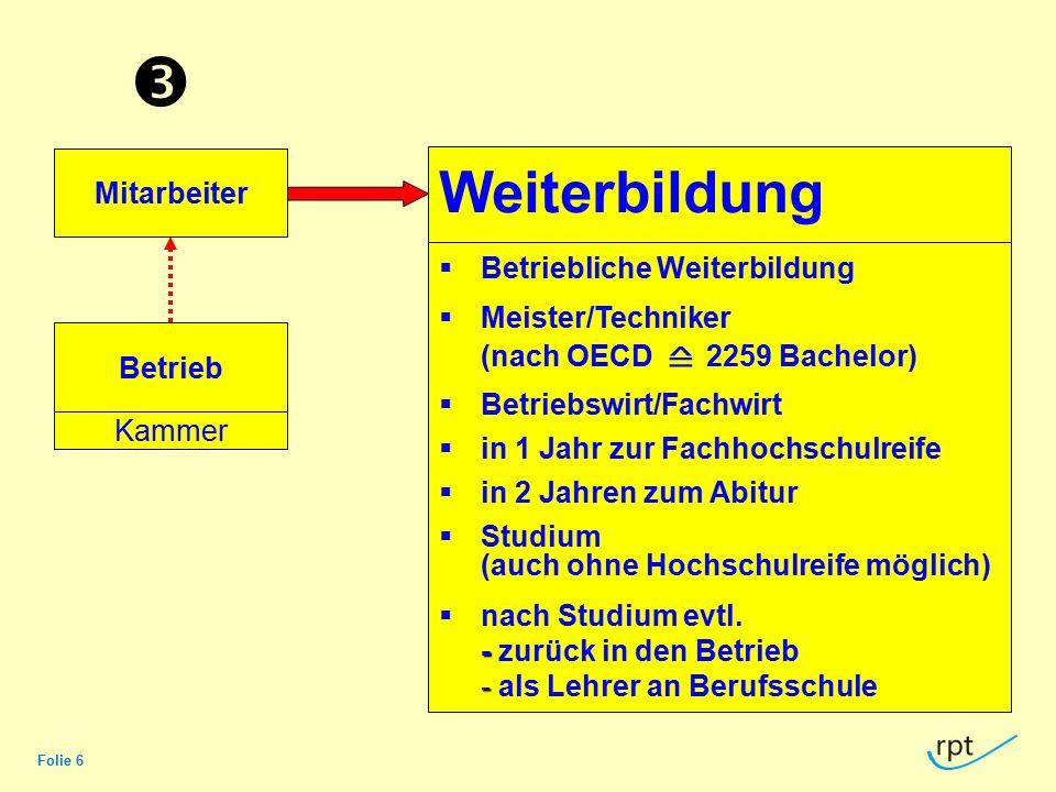 Folie 6  Mitarbeiter Betrieb Kammer Weiterbildung  Betriebliche Weiterbildung  Meister/Techniker (nach OECD 2259 Bachelor)  Betriebswirt/Fachwirt