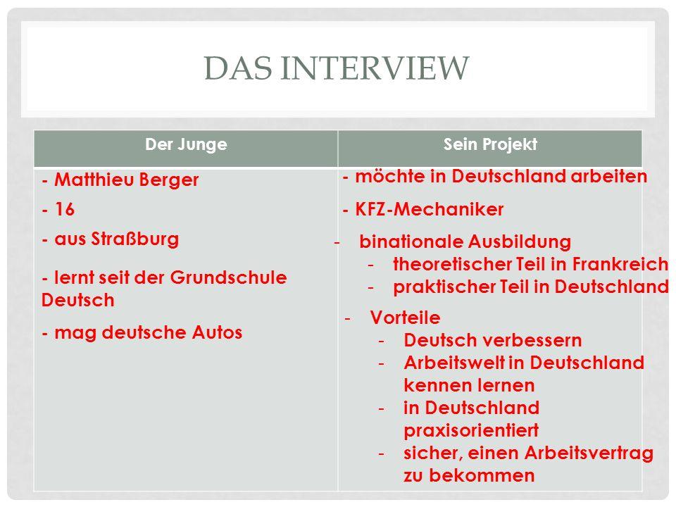 DAS INTERVIEW Der JungeSein Projekt - Matthieu Berger - 16 - aus Straßburg - lernt seit der Grundschule Deutsch - mag deutsche Autos - möchte in Deutschland arbeiten - KFZ-Mechaniker - binationale Ausbildung - theoretischer Teil in Frankreich - praktischer Teil in Deutschland - Vorteile - Deutsch verbessern - Arbeitswelt in Deutschland kennen lernen - in Deutschland praxisorientiert - sicher, einen Arbeitsvertrag zu bekommen