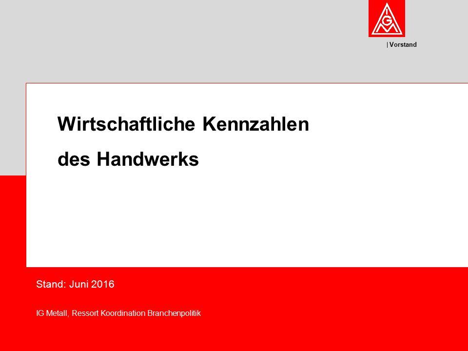 Vorstand Wirtschaftliche Kennzahlen des Handwerks Stand: Juni 2016 IG Metall, Ressort Koordination Branchenpolitik