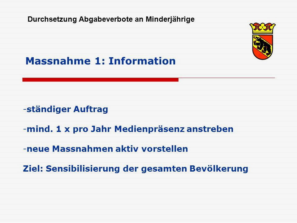 Massnahme 1: Information Durchsetzung Abgabeverbote an Minderjährige -ständiger Auftrag -mind.