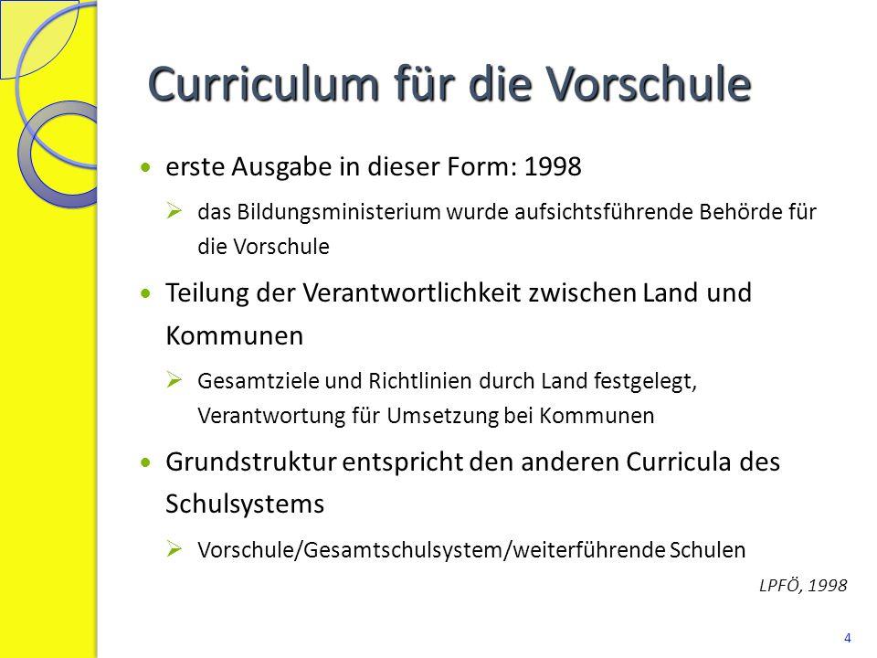 """Curriculum """"Das Curriculum steuert die Vorschule und enthält die Anforderungen, welche der Staat an die Vorschule stellt."""