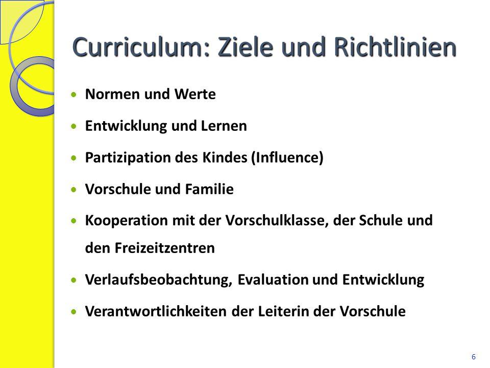 Curriculum: Ziele und Richtlinien Normen und Werte Entwicklung und Lernen Partizipation des Kindes (Influence) Vorschule und Familie Kooperation mit d