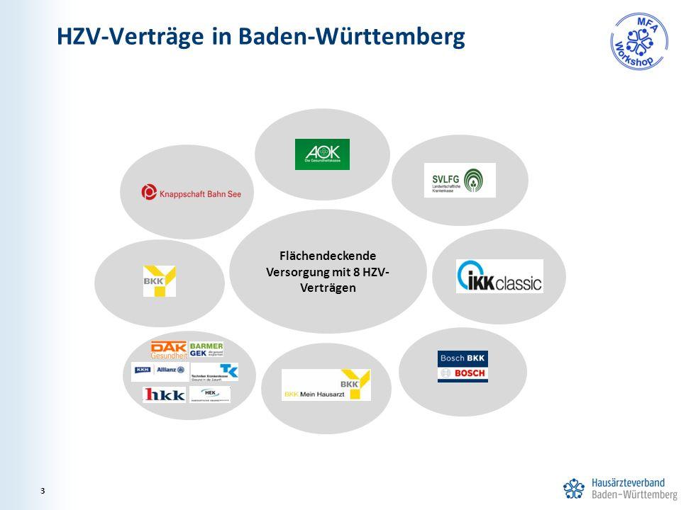 HZV-Verträge in Baden-Württemberg 3 Flächendeckende Versorgung mit 8 HZV- Verträgen