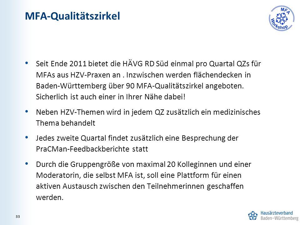MFA-Qualitätszirkel Seit Ende 2011 bietet die HÄVG RD Süd einmal pro Quartal QZs für MFAs aus HZV-Praxen an. Inzwischen werden flächendecken in Baden-
