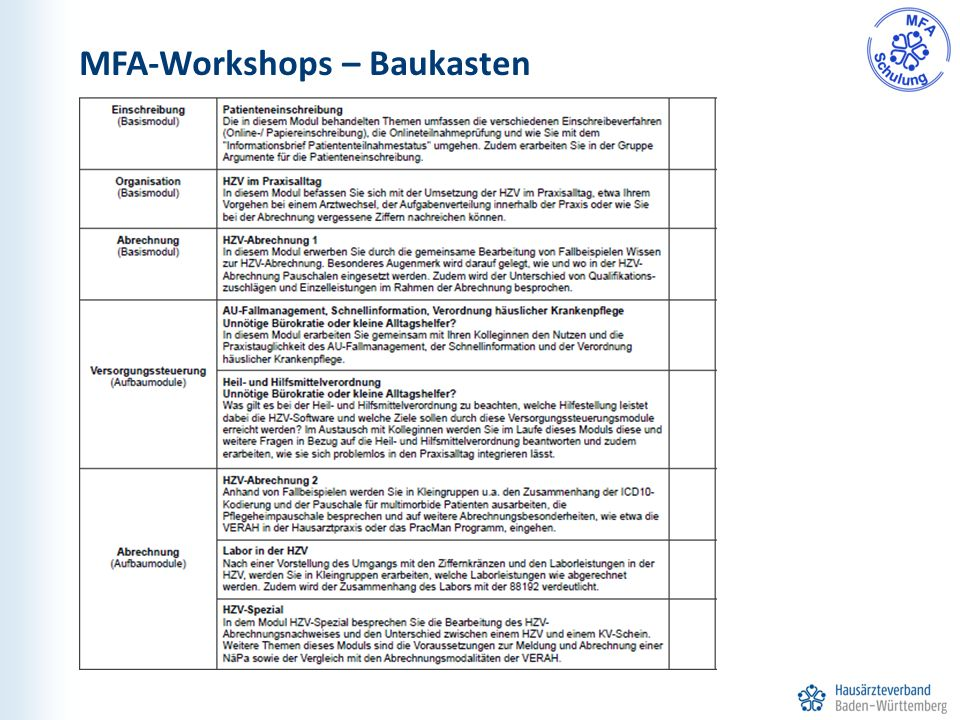 MFA-Workshops – Baukasten
