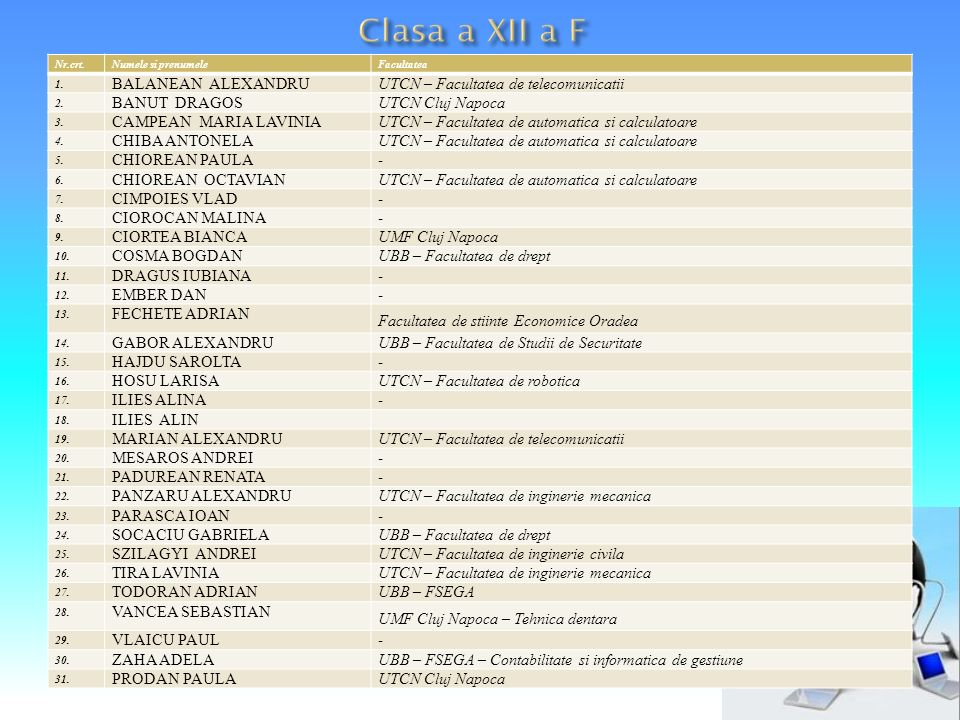Nr.crt.Numele si prenumeleFacultatea 1. BALANEAN ALEXANDRUUTCN – Facultatea de telecomunicatii 2. BANUT DRAGOSUTCN Cluj Napoca 3. CAMPEAN MARIA LAVINI