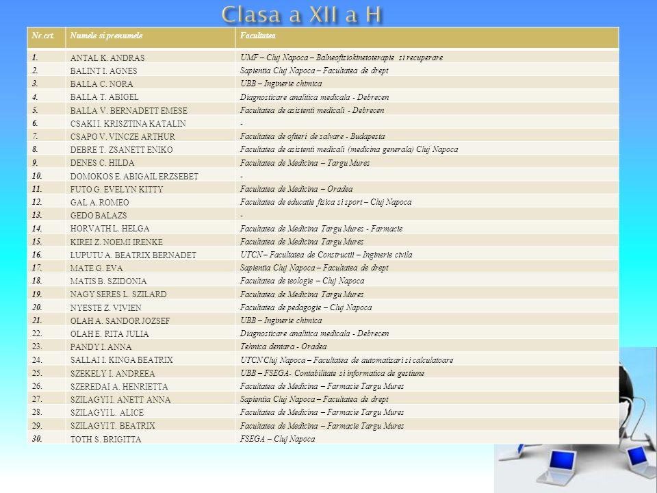 Nr.crt.Numele si prenumeleFacultatea 1. ANTAL K. ANDRAS UMF – Cluj Napoca – Balneofiziokinetoterapie si recuperare 2. BALINT I. AGNES Sapientia Cluj N