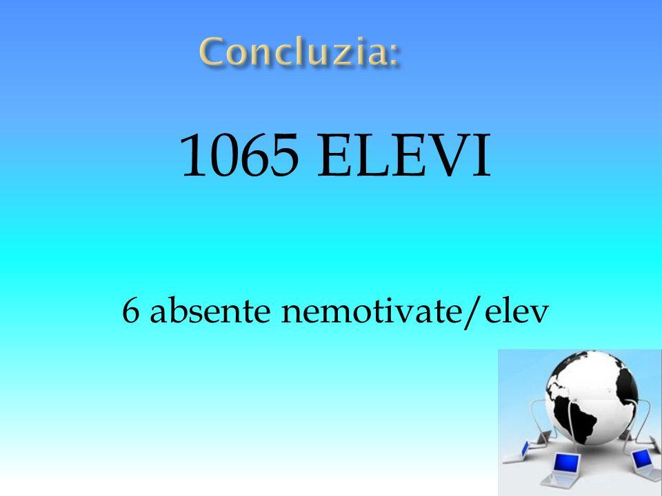 1065 ELEVI 6 absente nemotivate/elev