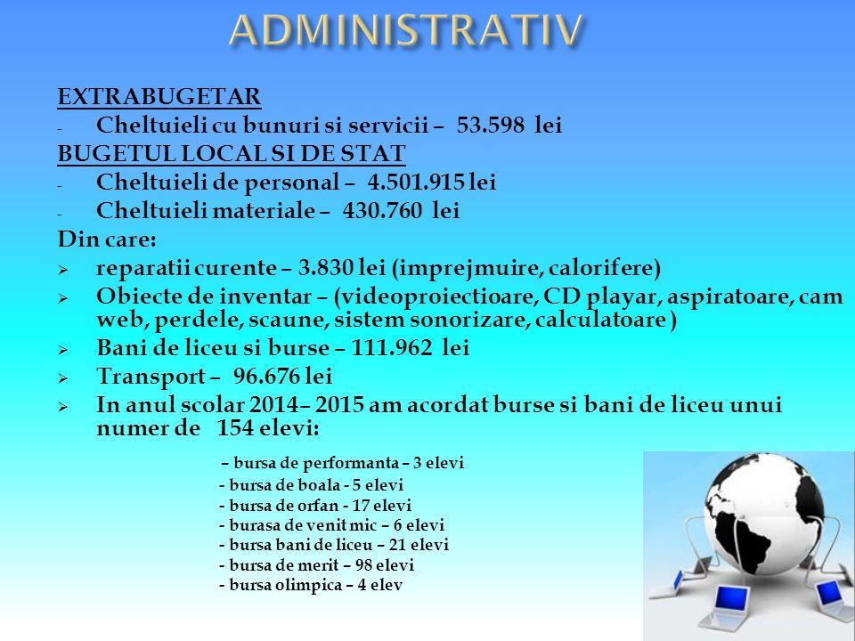 EXTRABUGETAR - Cheltuieli cu bunuri si servicii – 53.598 lei BUGETUL LOCAL SI DE STAT - Cheltuieli de personal – 4.501.915 lei - Cheltuieli materiale