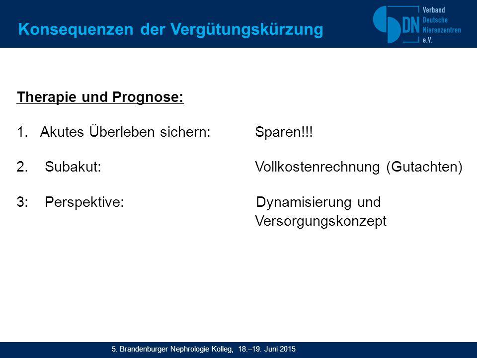Therapie und Prognose: 1.Akutes Überleben sichern:Sparen!!.