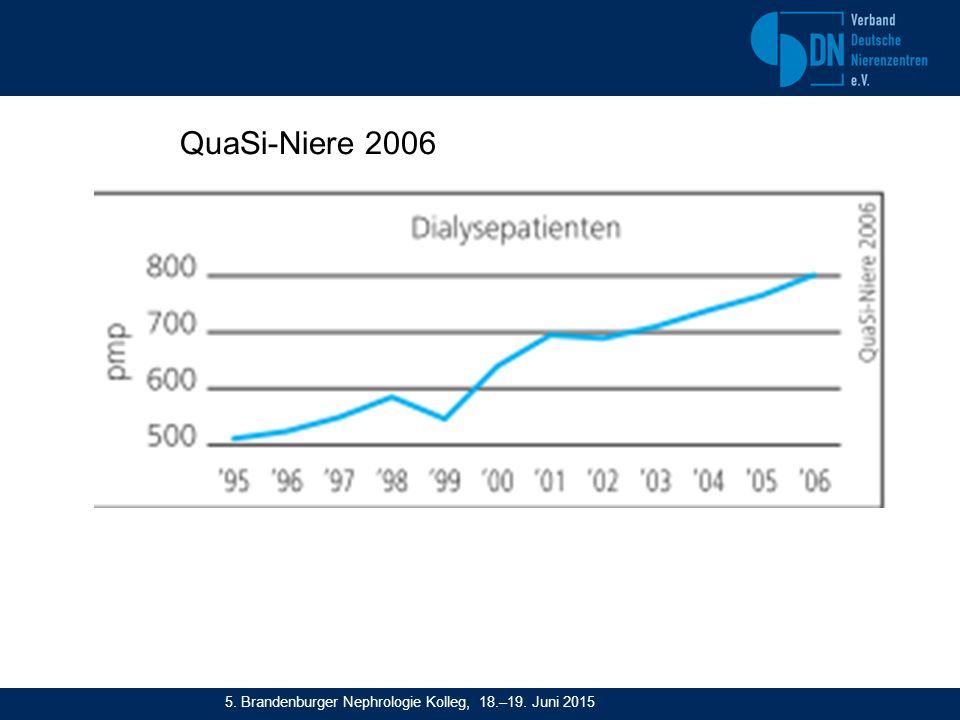 QuaSi-Niere 2006 5. Brandenburger Nephrologie Kolleg, 18.–19. Juni 2015