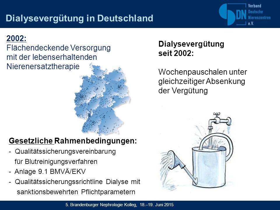 2002: Flächendeckende Versorgung mit der lebenserhaltenden Nierenersatztherapie Dialysevergütung in Deutschland 5.