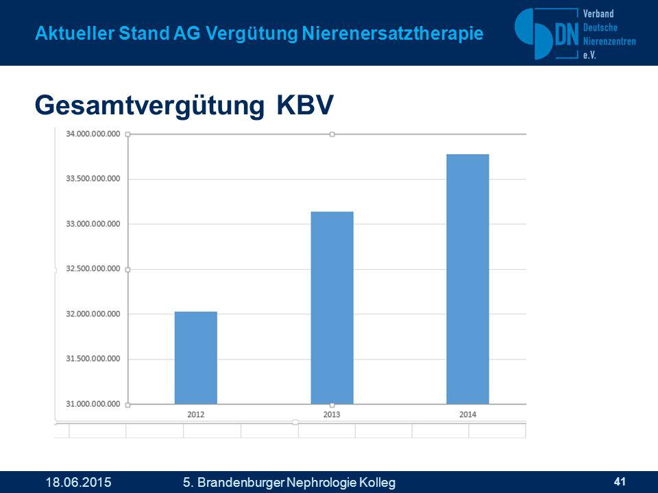 41 Gesamtvergütung KBV Aktueller Stand AG Vergütung Nierenersatztherapie 18.06.2015 5.