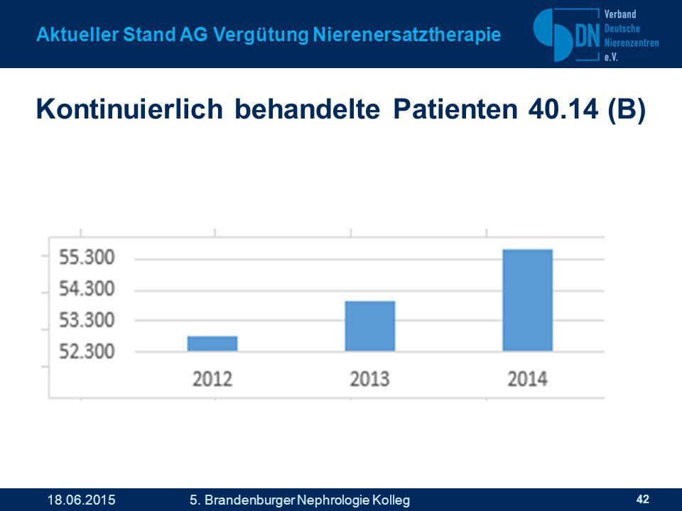Kontinuierlich behandelte Patienten 40.14 (B) 42 Aktueller Stand AG Vergütung Nierenersatztherapie 18.06.2015 5.