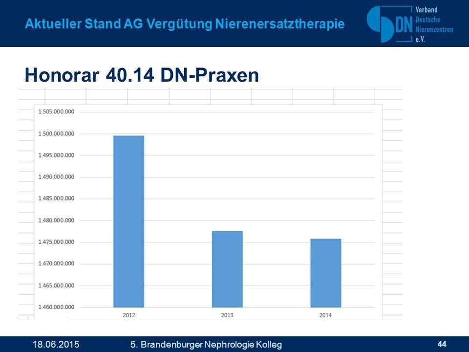 44 Aktueller Stand AG Vergütung Nierenersatztherapie Honorar 40.14 DN-Praxen 18.06.2015 5.