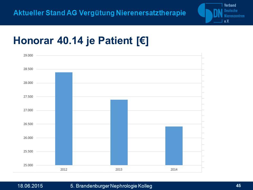 45 Aktueller Stand AG Vergütung Nierenersatztherapie Honorar 40.14 je Patient [€] 18.06.2015 5.