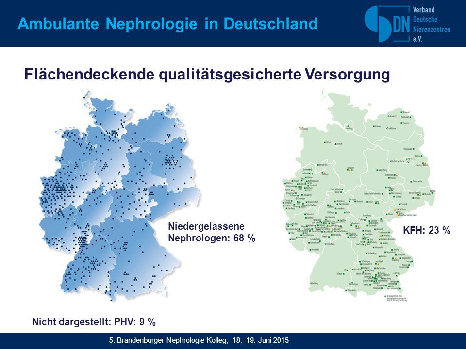 Flächendeckende qualitätsgesicherte Versorgung Ambulante Nephrologie in Deutschland Niedergelassene Nephrologen: 68 % KFH: 23 % Nicht dargestellt: PHV: 9 % 5.