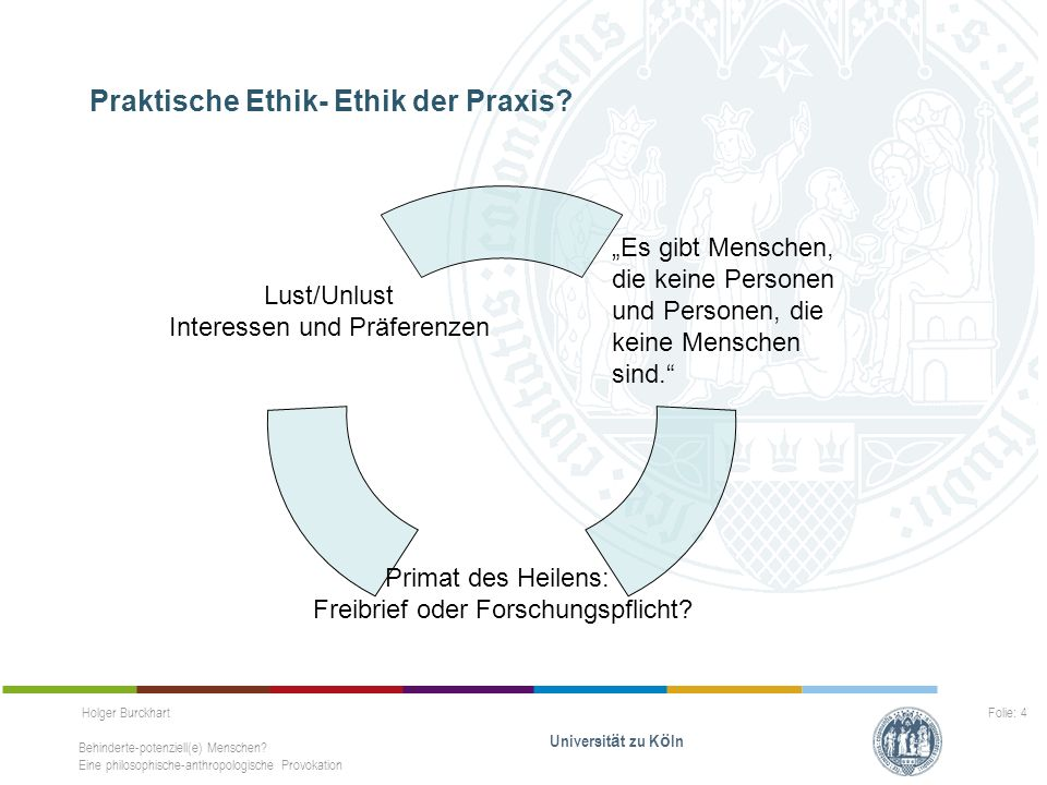 Holger Burckhart Behinderte-potenziell(e) Menschen? Eine philosophische-anthropologische Provokation Universit ä t zu K ö ln Folie: 4 Praktische Ethik
