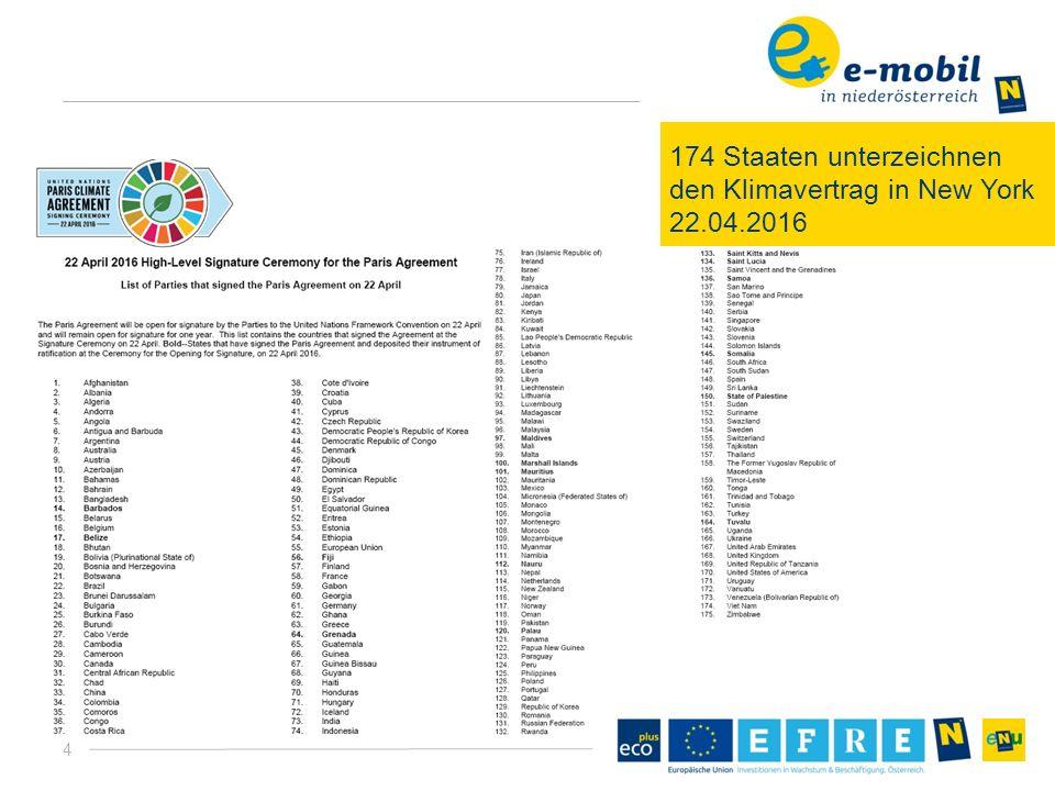4 174 Staaten unterzeichnen den Klimavertrag in New York 22.04.2016