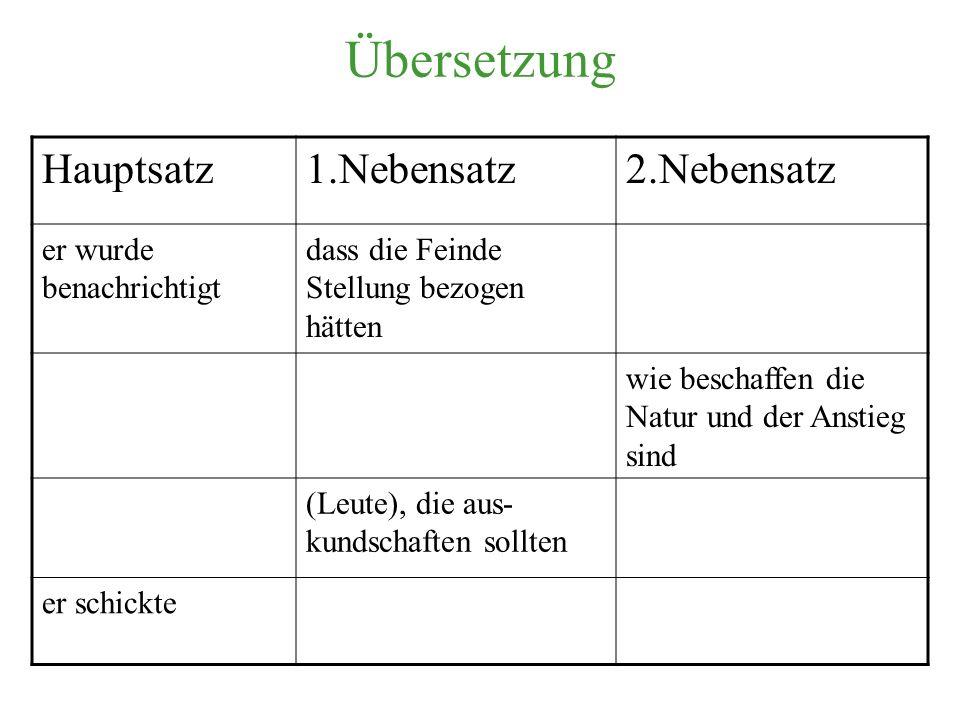 Hauptsatz1.Nebensatz2.Nebensatz certior factus[hostes...consedisse] qualis esset natura et ascensus qui cognoscerent misit. Tabellarisch einordnen