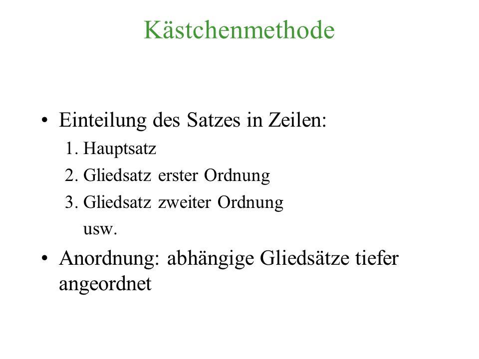 Kästchenmethode Einteilung des Satzes in Zeilen: 1.