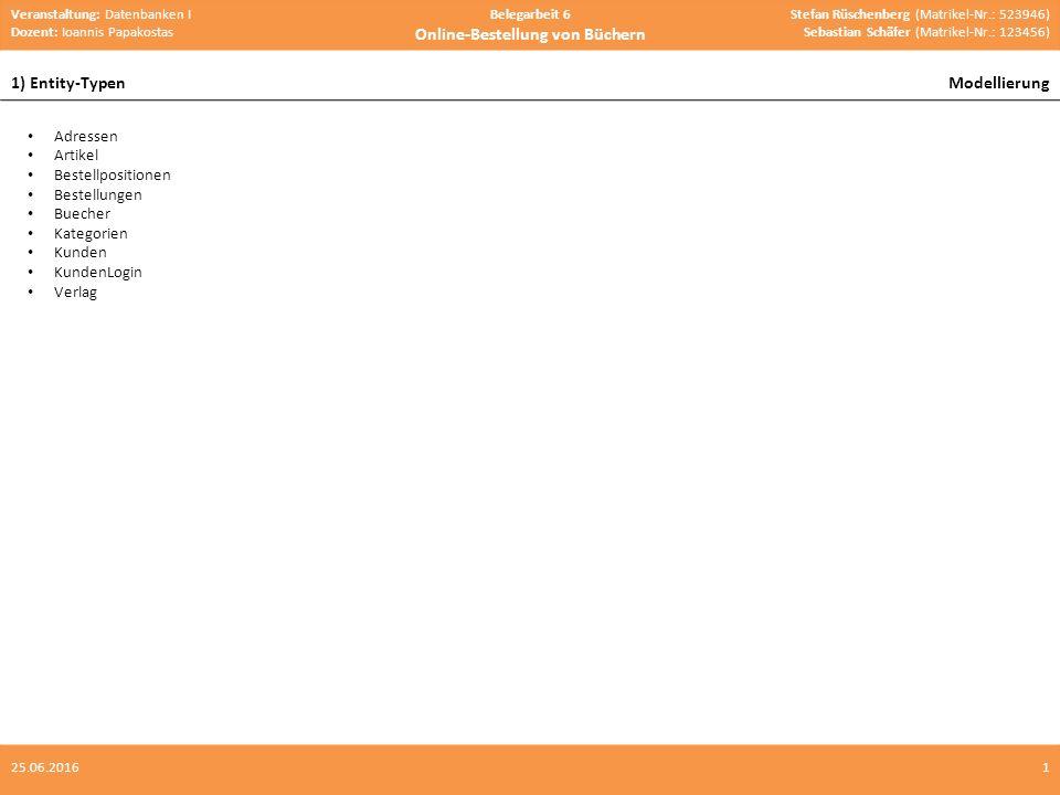 Veranstaltung: Datenbanken I Dozent: Ioannis Papakostas Belegarbeit 6 Online-Bestellung von Büchern Stefan Rüschenberg (Matrikel-Nr.: 523946) Sebastian Schäfer (Matrikel-Nr.: 123456) 125.06.2016 1) Entity-TypenModellierung Adressen Artikel Bestellpositionen Bestellungen Buecher Kategorien Kunden KundenLogin Verlag