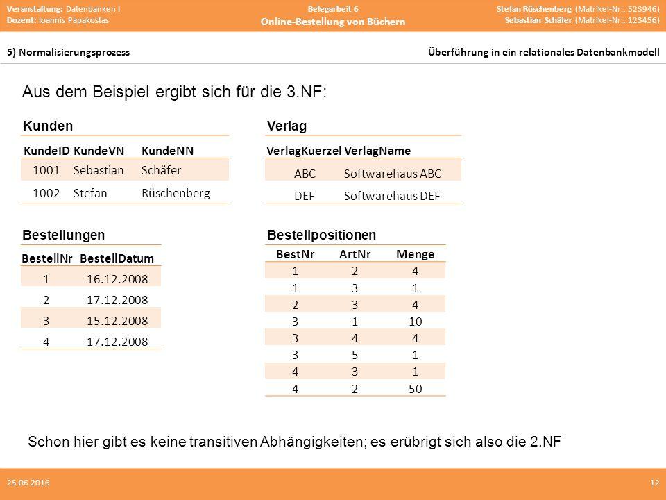 Veranstaltung: Datenbanken I Dozent: Ioannis Papakostas Belegarbeit 6 Online-Bestellung von Büchern Stefan Rüschenberg (Matrikel-Nr.: 523946) Sebastian Schäfer (Matrikel-Nr.: 123456) 5) NormalisierungsprozessÜberführung in ein relationales Datenbankmodell 1225.06.2016 Aus dem Beispiel ergibt sich für die 3.NF: Schon hier gibt es keine transitiven Abhängigkeiten; es erübrigt sich also die 2.NF KundeIDKundeVNKundeNN 1001SebastianSchäfer 1002StefanRüschenberg VerlagKuerzelVerlagName ABCSoftwarehaus ABC DEFSoftwarehaus DEF BestellNrBestellDatum 116.12.2008 217.12.2008 315.12.2008 417.12.2008 BestNrArtNrMenge 124 131 234 3110 344 351 431 4250 BestellungenBestellpositionen KundenVerlag