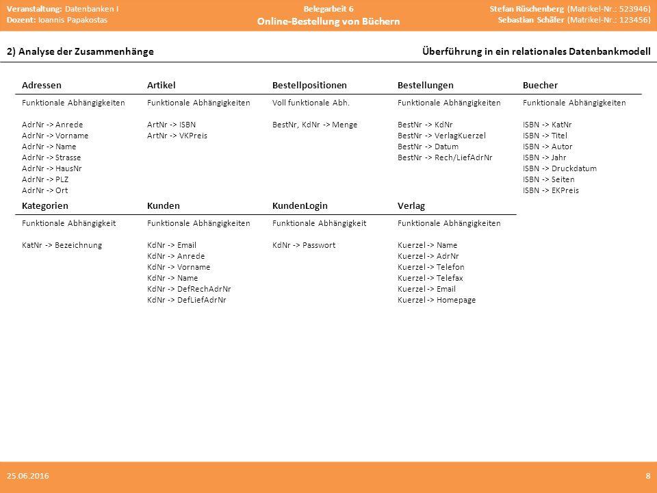 Veranstaltung: Datenbanken I Dozent: Ioannis Papakostas Belegarbeit 6 Online-Bestellung von Büchern Stefan Rüschenberg (Matrikel-Nr.: 523946) Sebastian Schäfer (Matrikel-Nr.: 123456) 2) Analyse der ZusammenhängeÜberführung in ein relationales Datenbankmodell 825.06.2016 AdressenArtikelBestellpositionenBestellungenBuecher Funktionale Abhängigkeiten AdrNr -> Anrede AdrNr -> Vorname AdrNr -> Name AdrNr -> Strasse AdrNr -> HausNr AdrNr -> PLZ AdrNr -> Ort Funktionale Abhängigkeiten ArtNr -> ISBN ArtNr -> VKPreis Voll funktionale Abh.