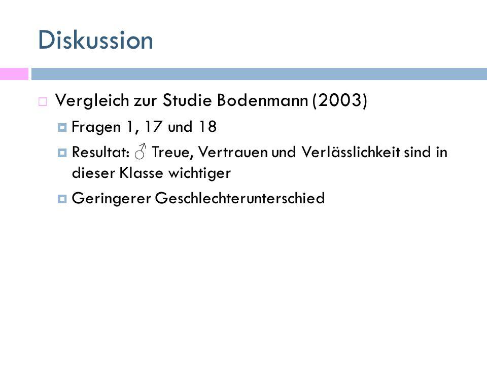 Diskussion  Vergleich zur Studie Bodenmann (2003)  Fragen 1, 17 und 18  Resultat: ♂ Treue, Vertrauen und Verlässlichkeit sind in dieser Klasse wich