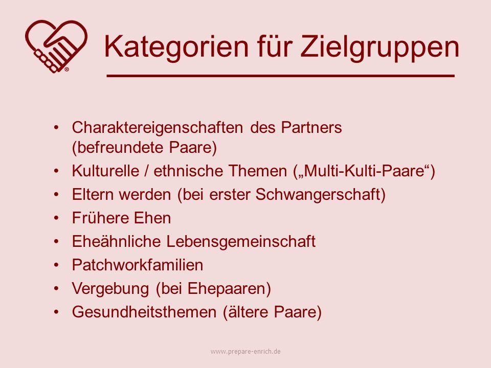 "Charaktereigenschaften des Partners (befreundete Paare) Kulturelle / ethnische Themen (""Multi-Kulti-Paare"") Eltern werden (bei erster Schwangerschaft)"