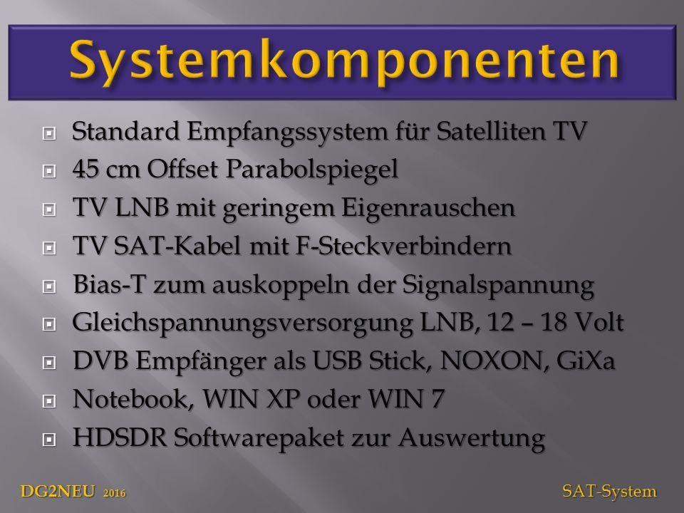  Standard Empfangssystem für Satelliten TV  45 cm Offset Parabolspiegel  TV LNB mit geringem Eigenrauschen  TV SAT-Kabel mit F-Steckverbindern  Bias-T zum auskoppeln der Signalspannung  Gleichspannungsversorgung LNB, 12 – 18 Volt  DVB Empfänger als USB Stick, NOXON, GiXa  Notebook, WIN XP oder WIN 7  HDSDR Softwarepaket zur Auswertung DG2NEU 2016 SAT-System