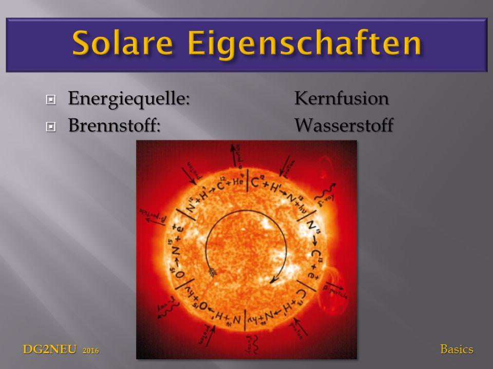  Energiequelle: Kernfusion  Brennstoff: Wasserstoff  Spektral Typ: G2V  Alter: 4.600.000.000 Jahre  Lebensdauer:10.000.000.000 Jahre  Photosphäre: λ ~ 470 - 780 nm 5.600 Kelvin  Chromosphäre: λ ~ 30 – 3 cm 4.500 – 25.000 K  Corona:- 2.000.000 K  die stärkste Radioquelle am Himmel DG2NEU 2016 Basics
