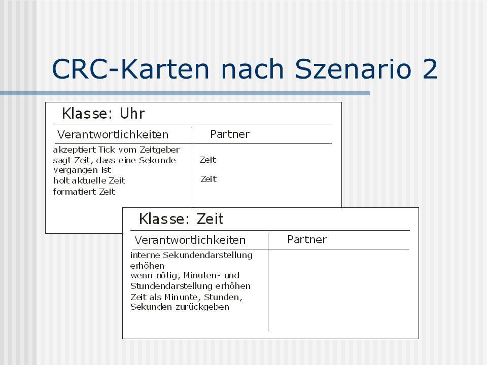 CRC-Karten nach Szenario 2