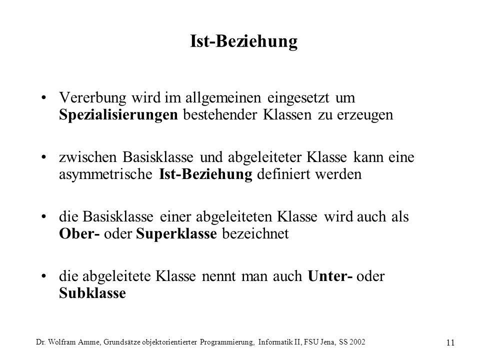 Dr. Wolfram Amme, Grundsätze objektorientierter Programmierung, Informatik II, FSU Jena, SS 2002 11 Ist-Beziehung Vererbung wird im allgemeinen einges