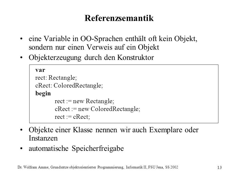 Dr. Wolfram Amme, Grundsätze objektorientierter Programmierung, Informatik II, FSU Jena, SS 2002 13 Referenzsemantik eine Variable in OO-Sprachen enth