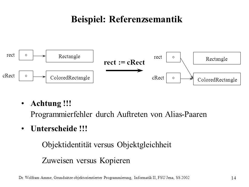 Dr. Wolfram Amme, Grundsätze objektorientierter Programmierung, Informatik II, FSU Jena, SS 2002 14 Achtung !!! Programmierfehler durch Auftreten von