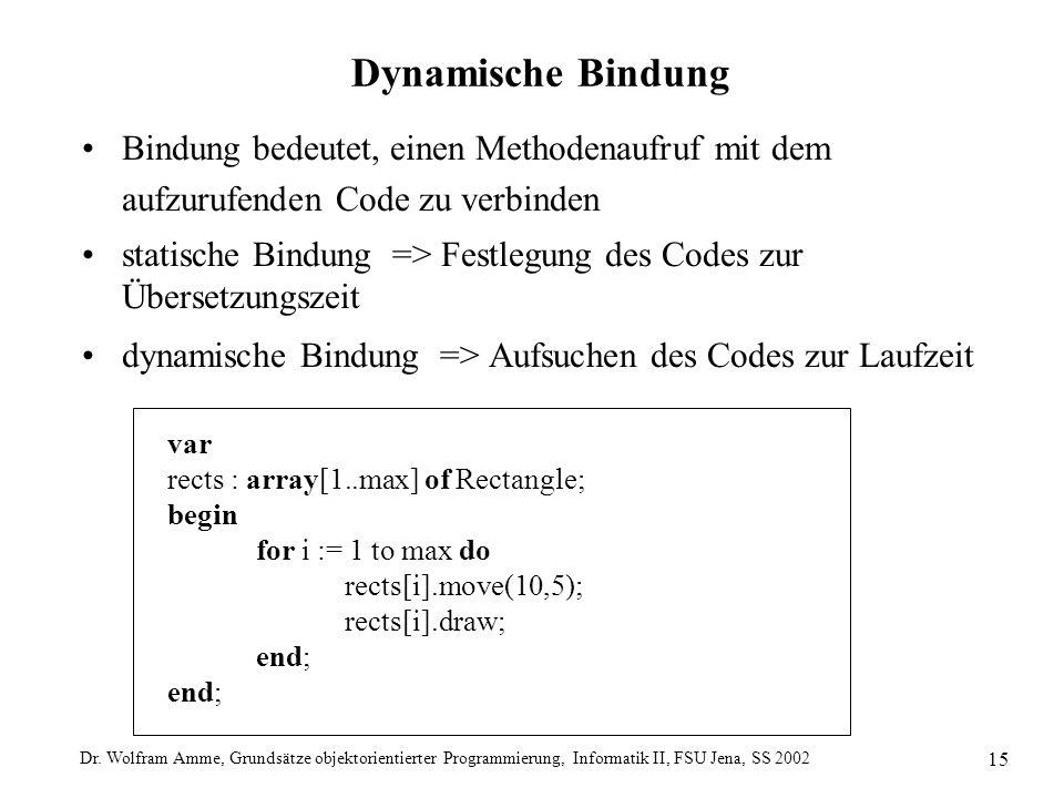 Dr. Wolfram Amme, Grundsätze objektorientierter Programmierung, Informatik II, FSU Jena, SS 2002 15 Dynamische Bindung Bindung bedeutet, einen Methode