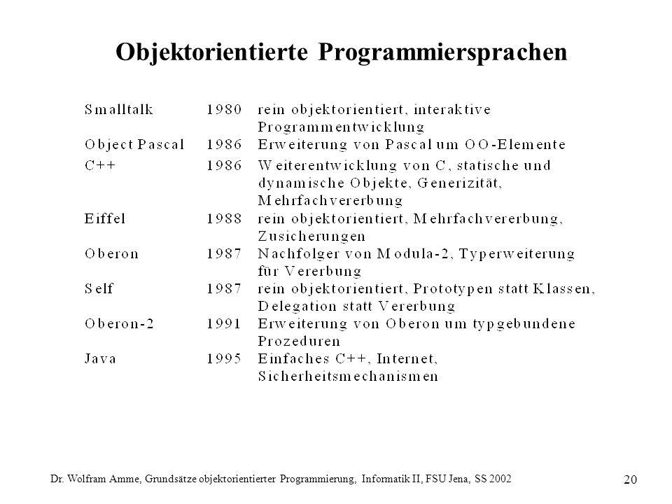 Dr. Wolfram Amme, Grundsätze objektorientierter Programmierung, Informatik II, FSU Jena, SS 2002 20 Objektorientierte Programmiersprachen