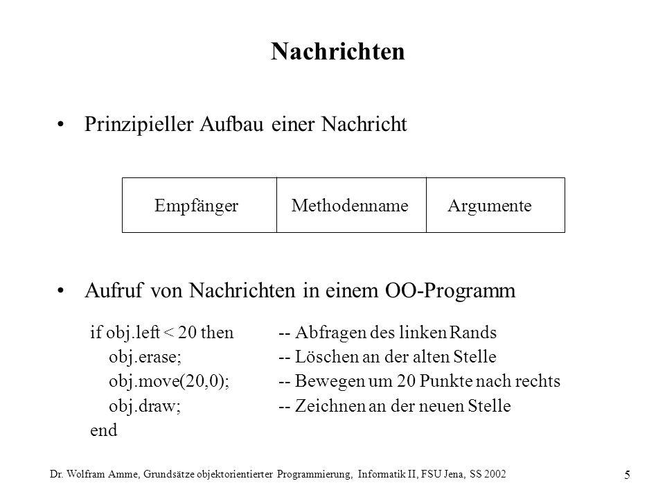 Dr. Wolfram Amme, Grundsätze objektorientierter Programmierung, Informatik II, FSU Jena, SS 2002 5 Nachrichten Prinzipieller Aufbau einer Nachricht Au