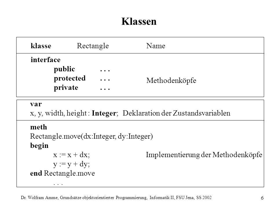 Dr. Wolfram Amme, Grundsätze objektorientierter Programmierung, Informatik II, FSU Jena, SS 2002 6 Klassen var x, y, width, height : Integer;Deklarati