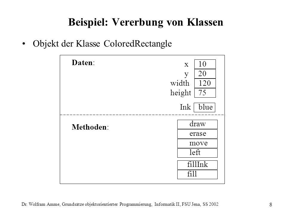 Dr. Wolfram Amme, Grundsätze objektorientierter Programmierung, Informatik II, FSU Jena, SS 2002 8 Beispiel: Vererbung von Klassen Objekt der Klasse C