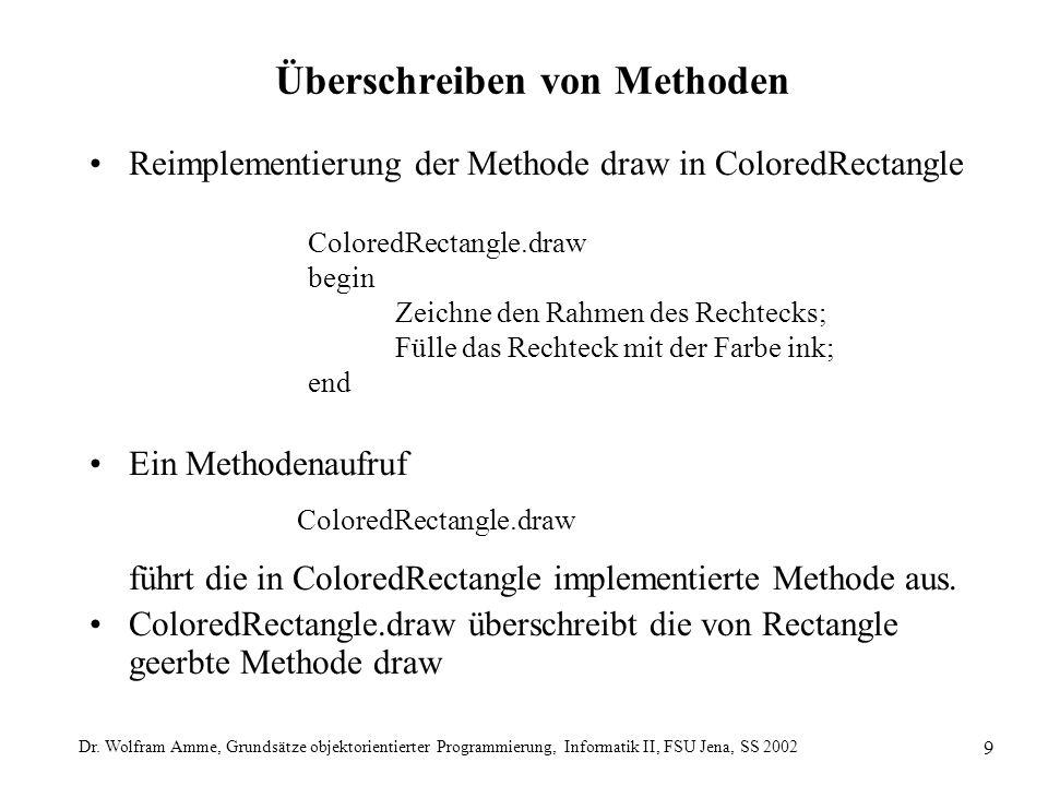 Dr. Wolfram Amme, Grundsätze objektorientierter Programmierung, Informatik II, FSU Jena, SS 2002 9 Überschreiben von Methoden Reimplementierung der Me