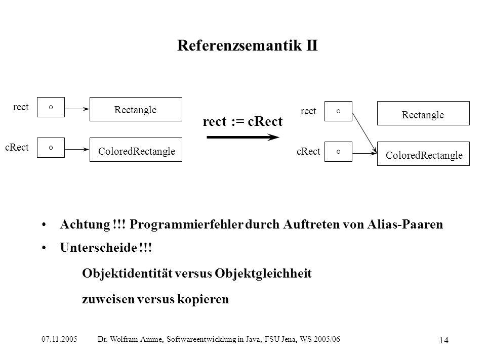 07.11.2005 Dr. Wolfram Amme, Softwareentwicklung in Java, FSU Jena, WS 2005/06 14 Achtung !!.