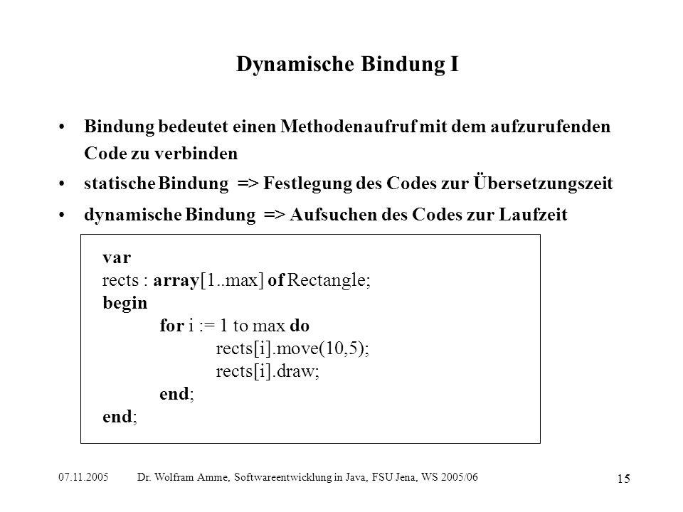 07.11.2005 Dr. Wolfram Amme, Softwareentwicklung in Java, FSU Jena, WS 2005/06 15 Dynamische Bindung I Bindung bedeutet einen Methodenaufruf mit dem a