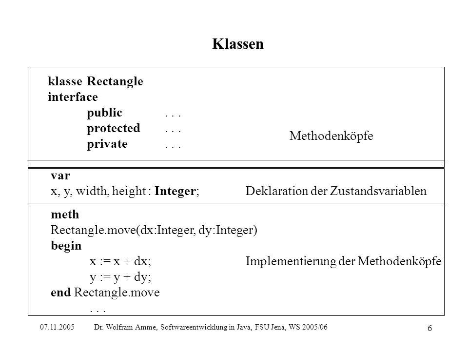 07.11.2005 Dr. Wolfram Amme, Softwareentwicklung in Java, FSU Jena, WS 2005/06 6 Klassen klasse Rectangle interface public... protected... private...