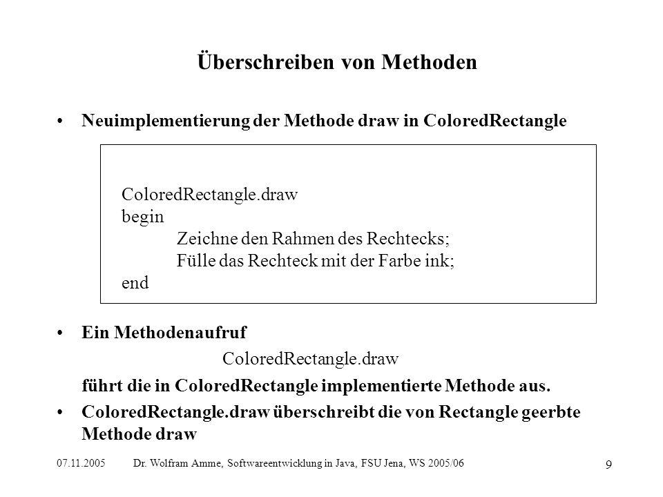 07.11.2005 Dr. Wolfram Amme, Softwareentwicklung in Java, FSU Jena, WS 2005/06 9 Überschreiben von Methoden Neuimplementierung der Methode draw in Col